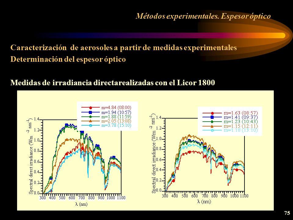 Métodos experimentales. Espesor óptico