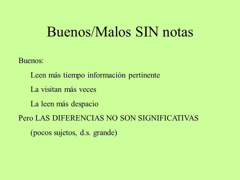 Buenos/Malos SIN notas