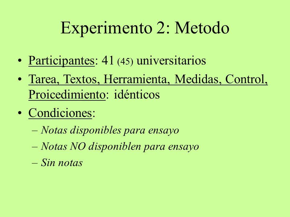 Experimento 2: Metodo Participantes: 41 (45) universitarios