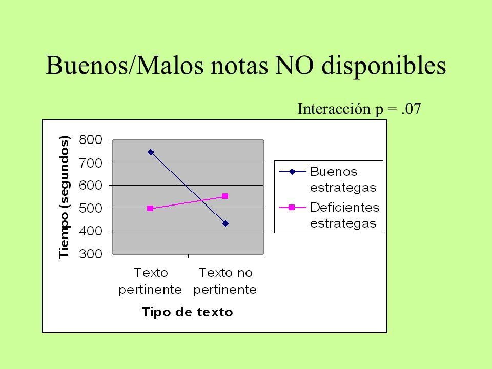 Buenos/Malos notas NO disponibles
