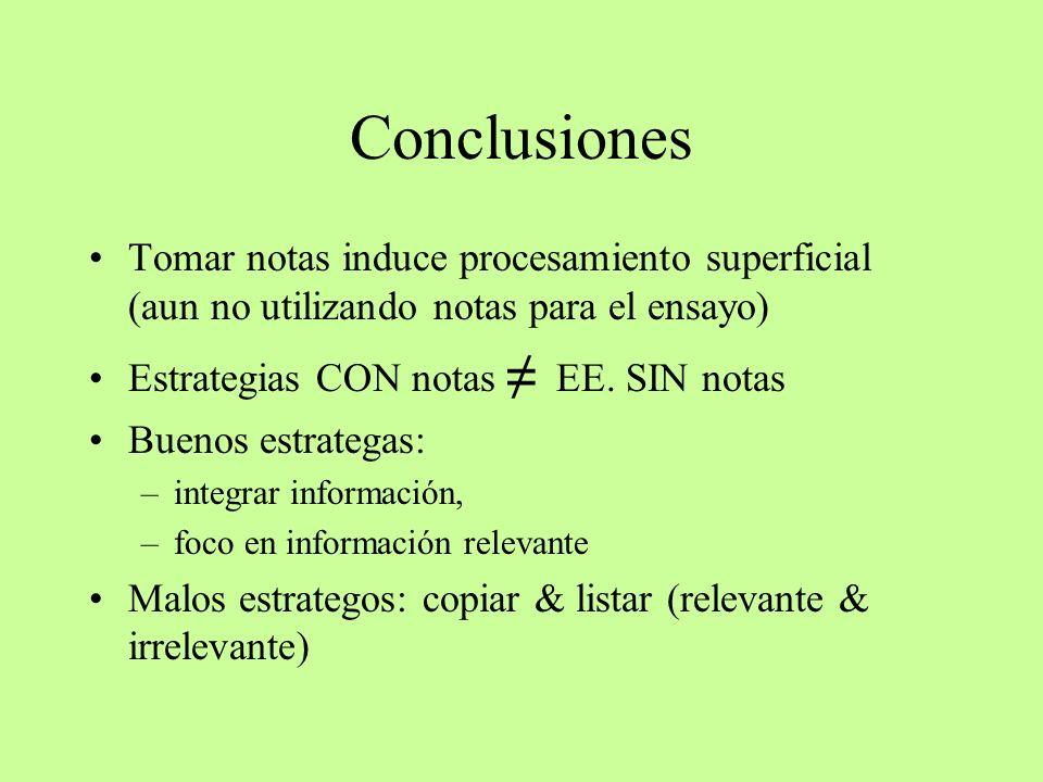 Conclusiones Tomar notas induce procesamiento superficial (aun no utilizando notas para el ensayo) Estrategias CON notas ≠ EE. SIN notas.