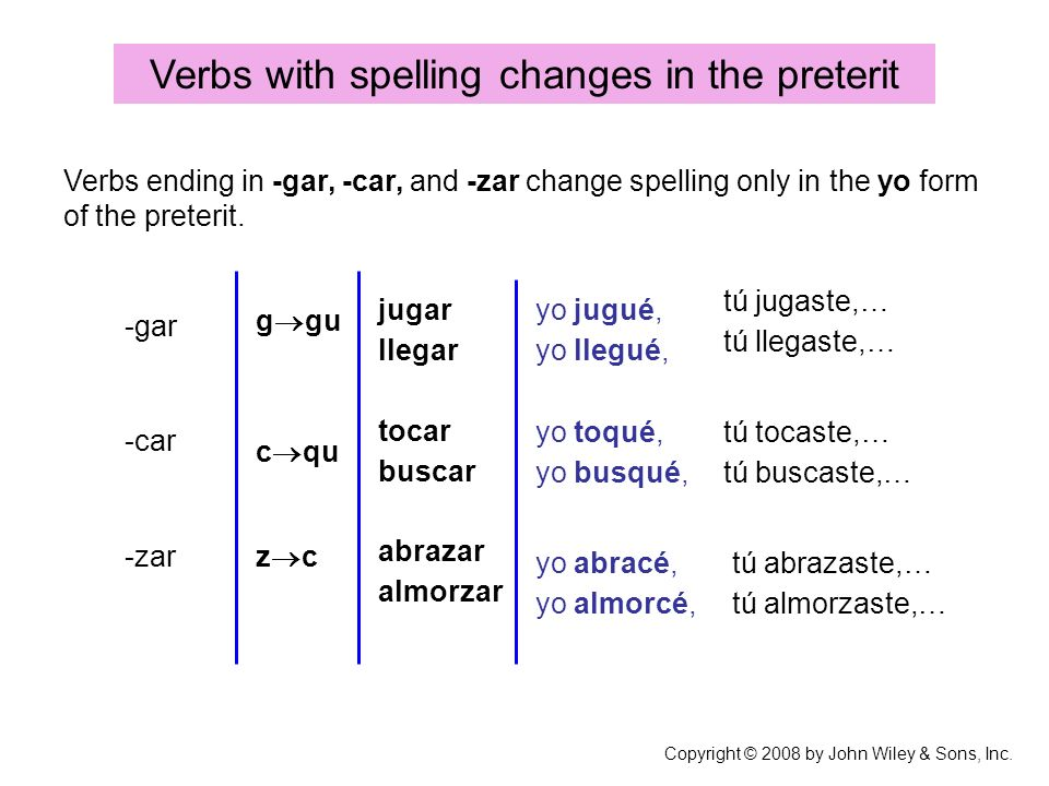Verbs with spelling changes in the preterit