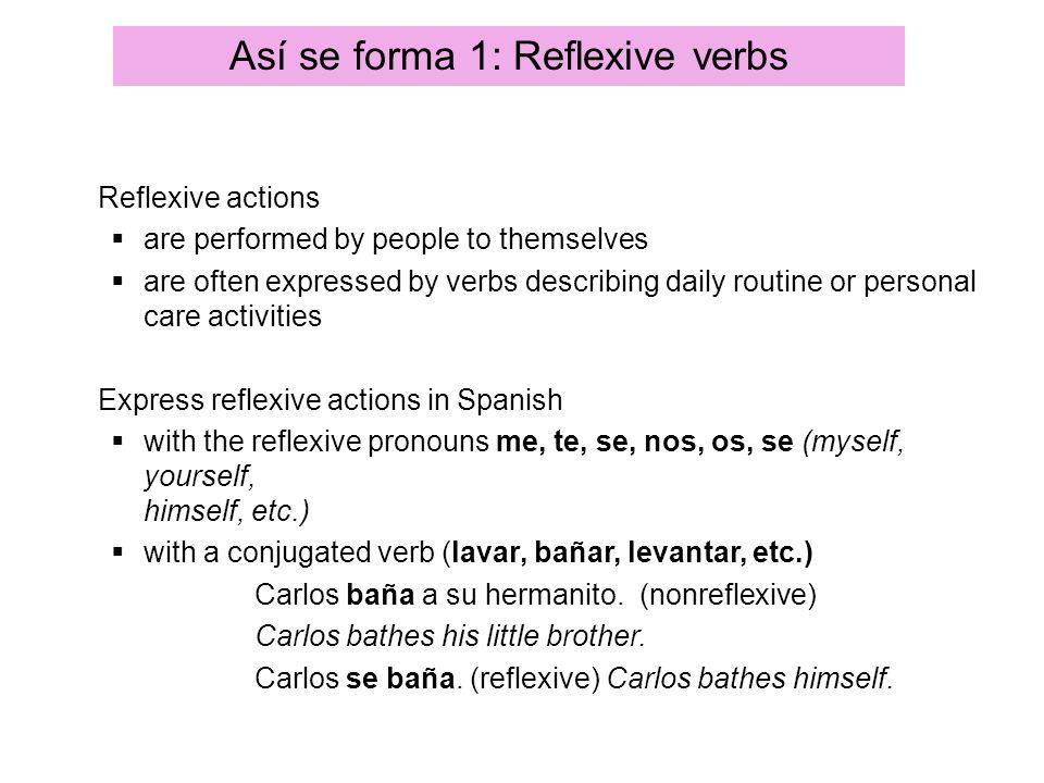 Así se forma 1: Reflexive verbs