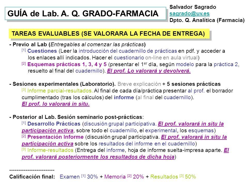 GUÍA de Lab. A. Q. GRADO-FARMACIA