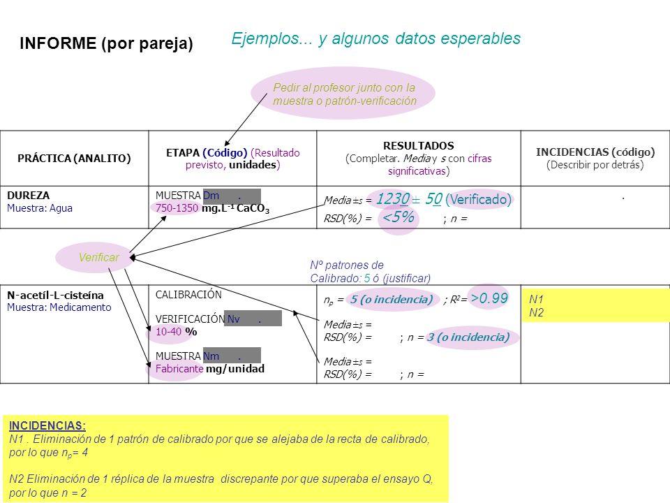 Ejemplos... y algunos datos esperables INFORME (por pareja)