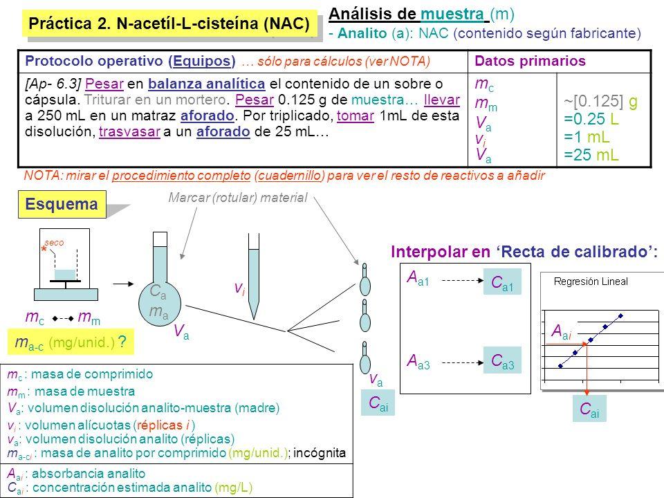 Análisis de muestra (m) Práctica 2. N-acetíl-L-cisteína (NAC)