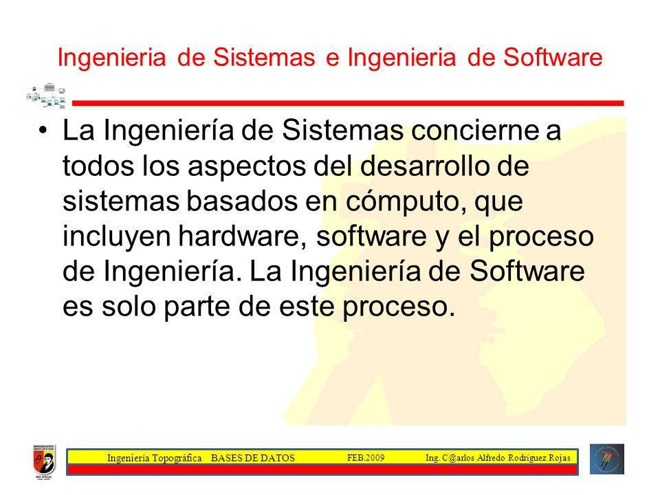 Ingenieria de Sistemas e Ingenieria de Software