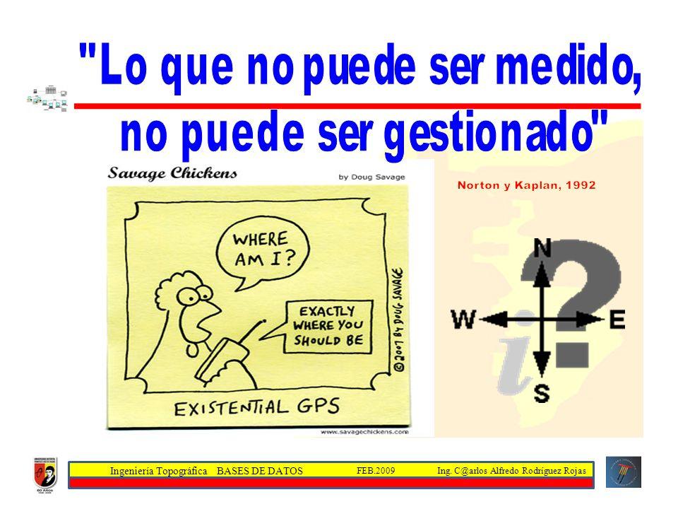 Norton y Kaplan, 1992 Lo que no puede ser medido,