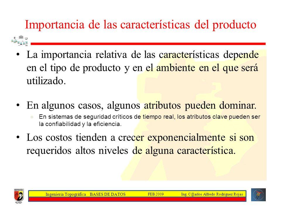 Importancia de las características del producto