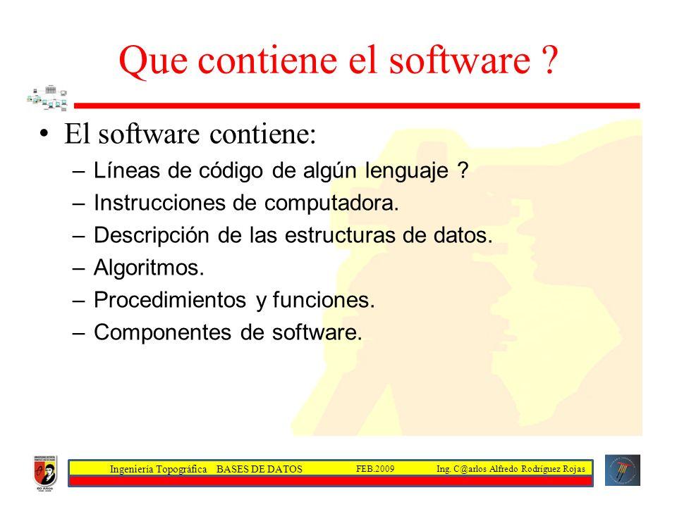 Que contiene el software