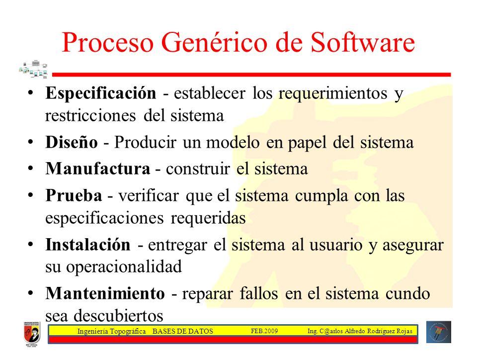 Proceso Genérico de Software