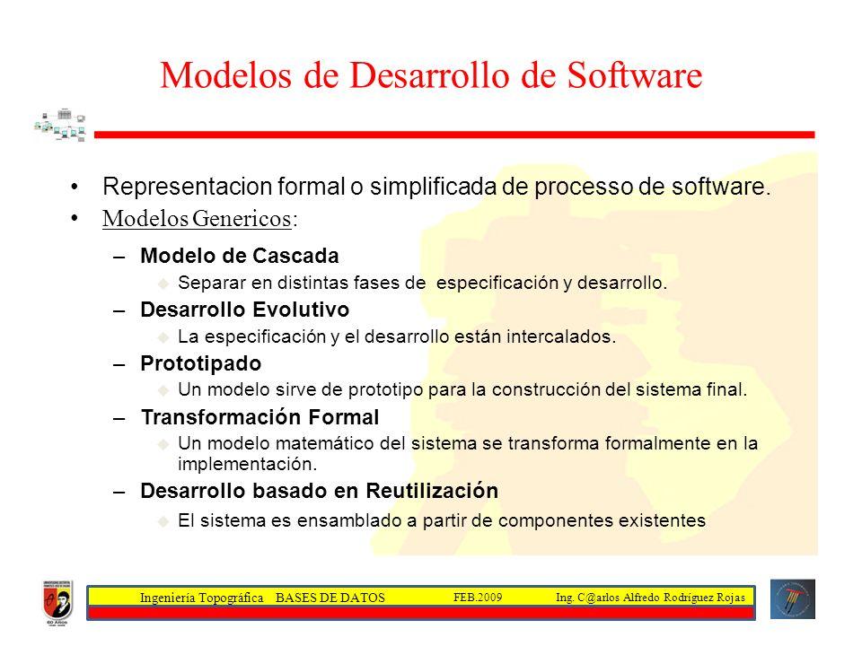Modelos de Desarrollo de Software