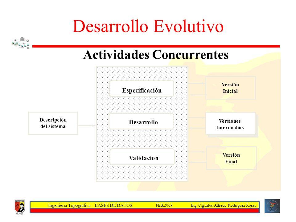 Actividades Concurrentes