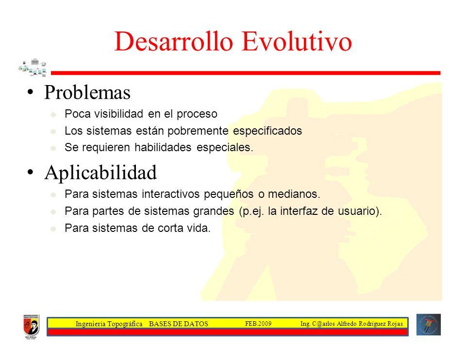 Desarrollo Evolutivo Problemas Aplicabilidad