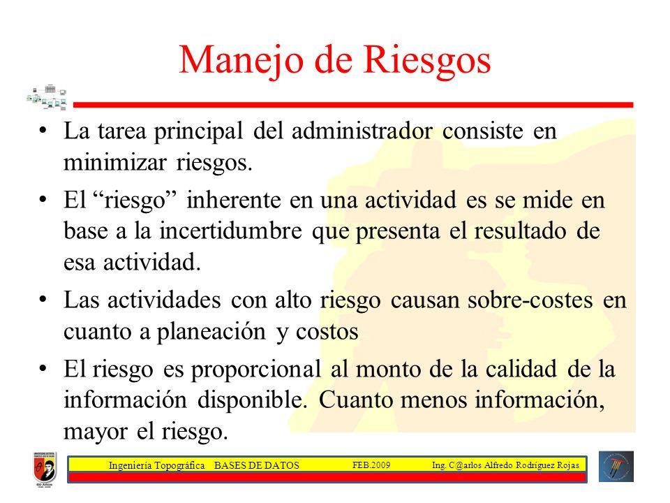 Manejo de Riesgos La tarea principal del administrador consiste en minimizar riesgos.