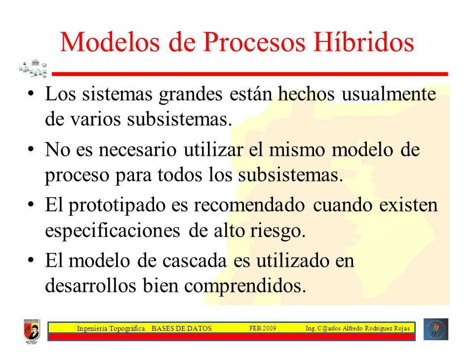 Modelos de Procesos Híbridos