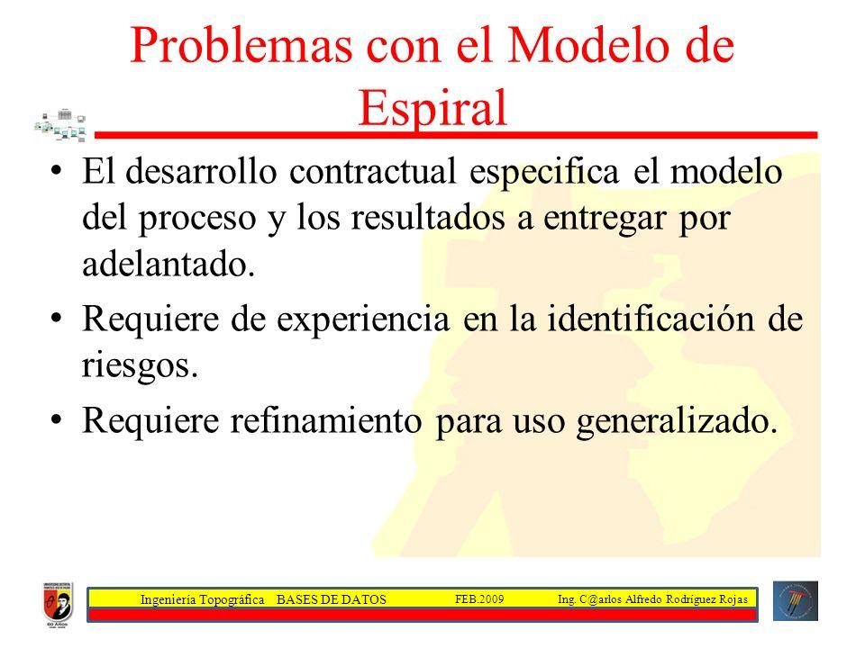 Problemas con el Modelo de Espiral