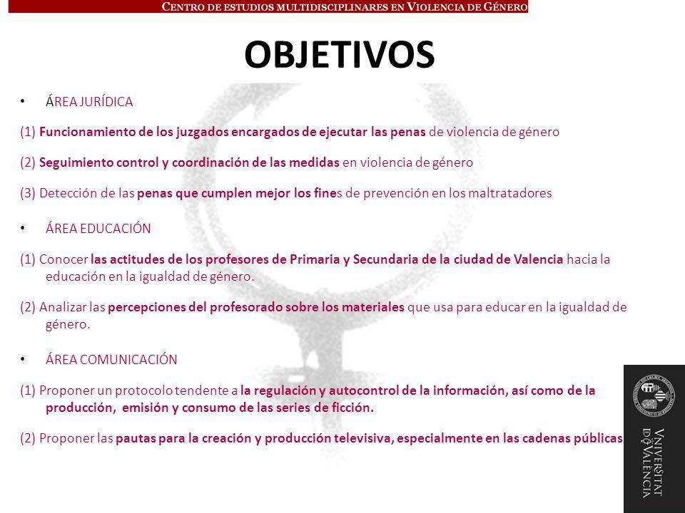 OBJETIVOS ÁREA JURÍDICA