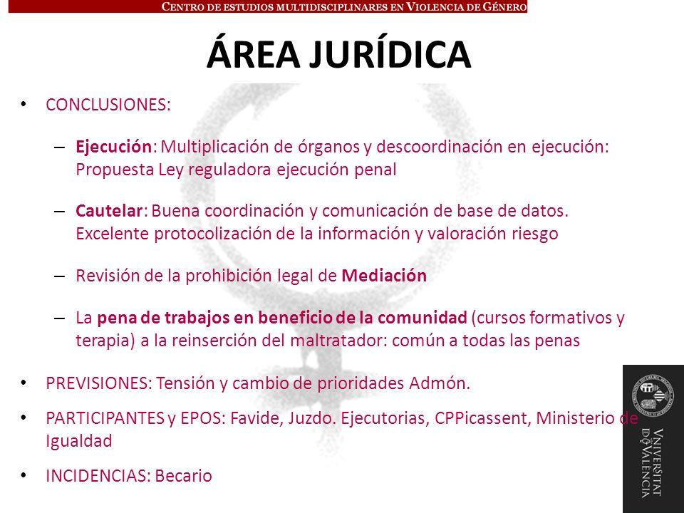 ÁREA JURÍDICA CONCLUSIONES: