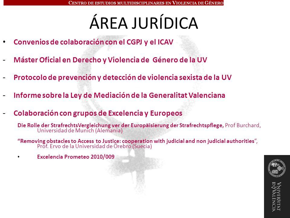 ÁREA JURÍDICA Convenios de colaboración con el CGPJ y el ICAV