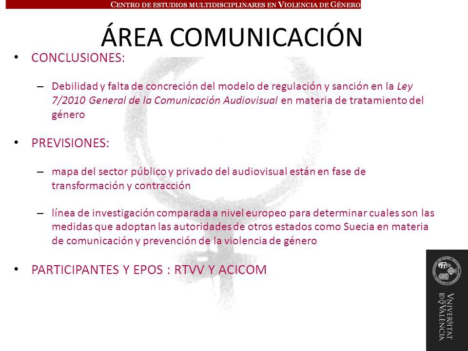ÁREA COMUNICACIÓN CONCLUSIONES: PREVISIONES: