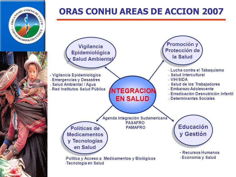 ORAS CONHU AREAS DE ACCION 2007