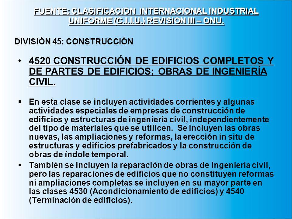 FUENTE: CLASIFICACION INTERNACIONAL INDUSTRIAL UNIFORME (C. I. I. U