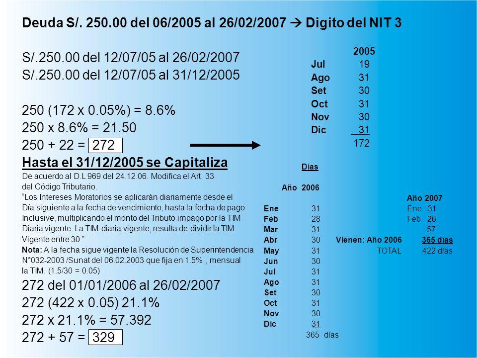 Deuda S/. 250.00 del 06/2005 al 26/02/2007  Digito del NIT 3