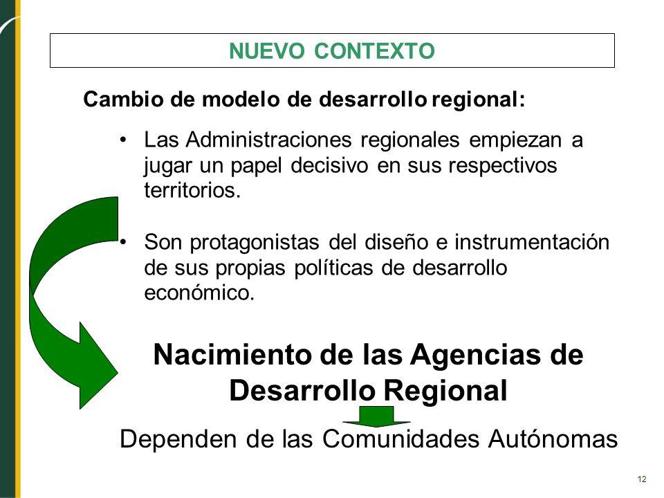 Nacimiento de las Agencias de Desarrollo Regional