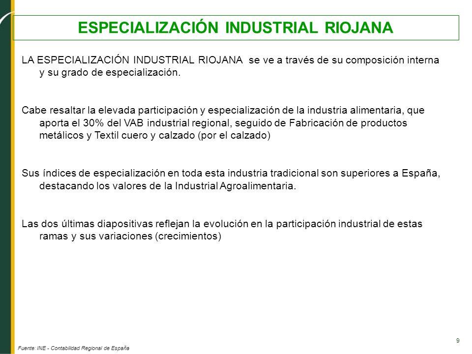 ESPECIALIZACIÓN INDUSTRIAL RIOJANA