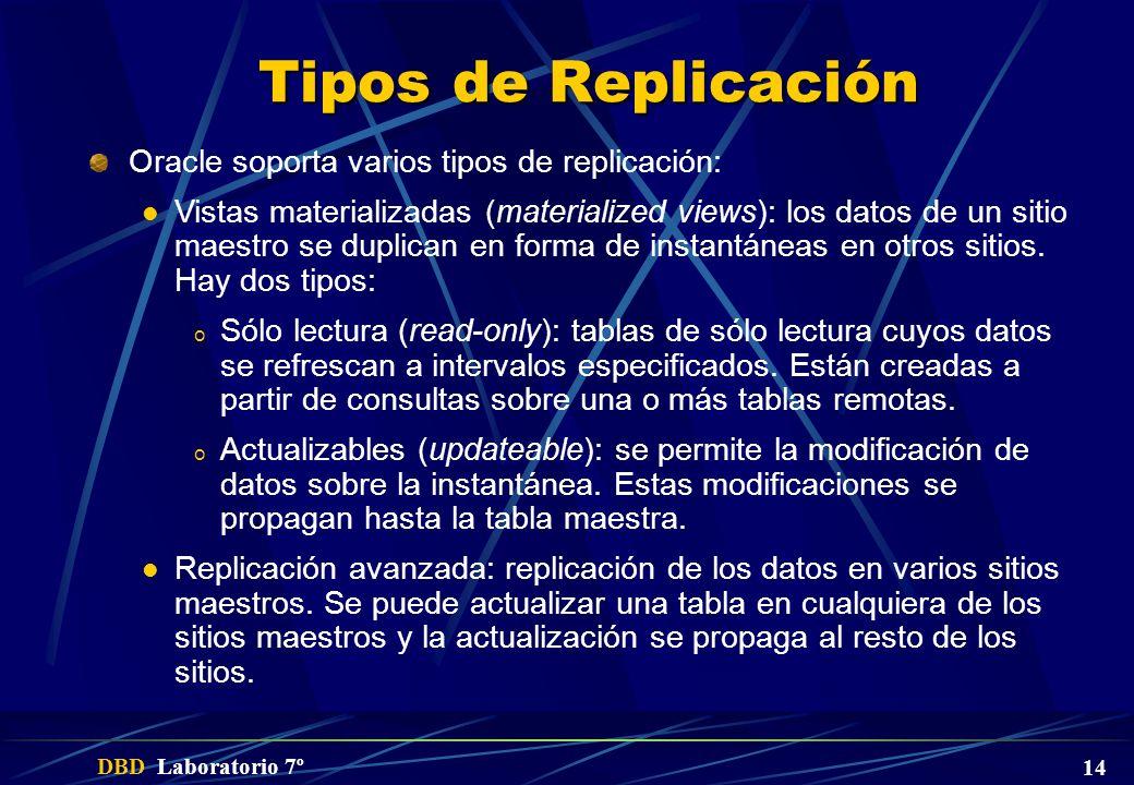 Tipos de Replicación Oracle soporta varios tipos de replicación: