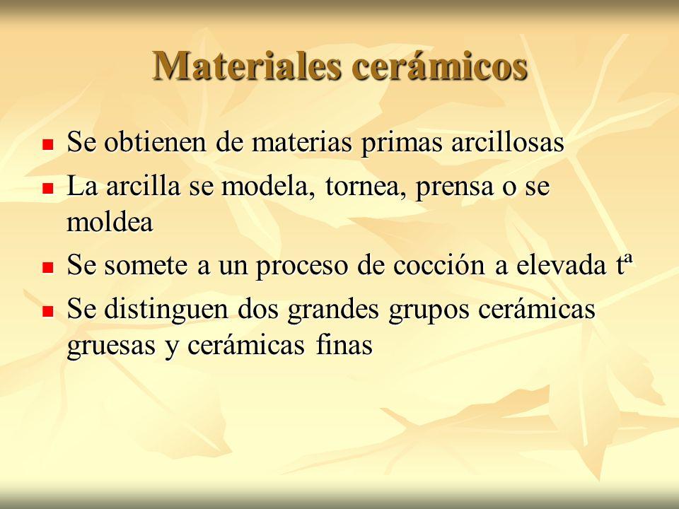 Materiales cerámicos Se obtienen de materias primas arcillosas