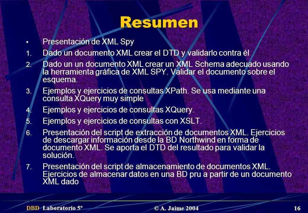 Resumen Presentación de XML Spy