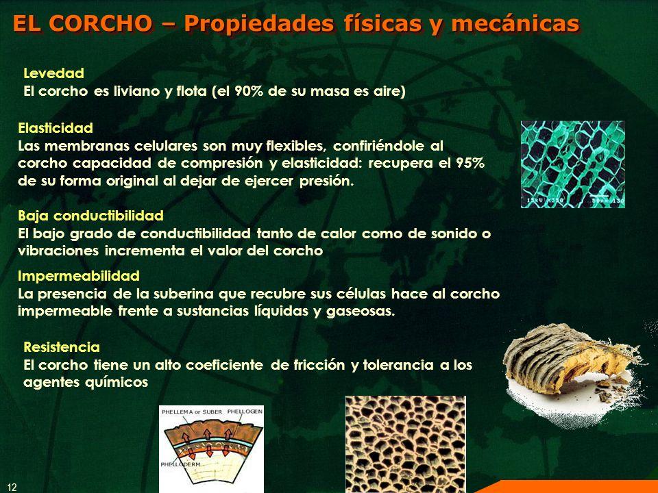 EL CORCHO – Propiedades físicas y mecánicas
