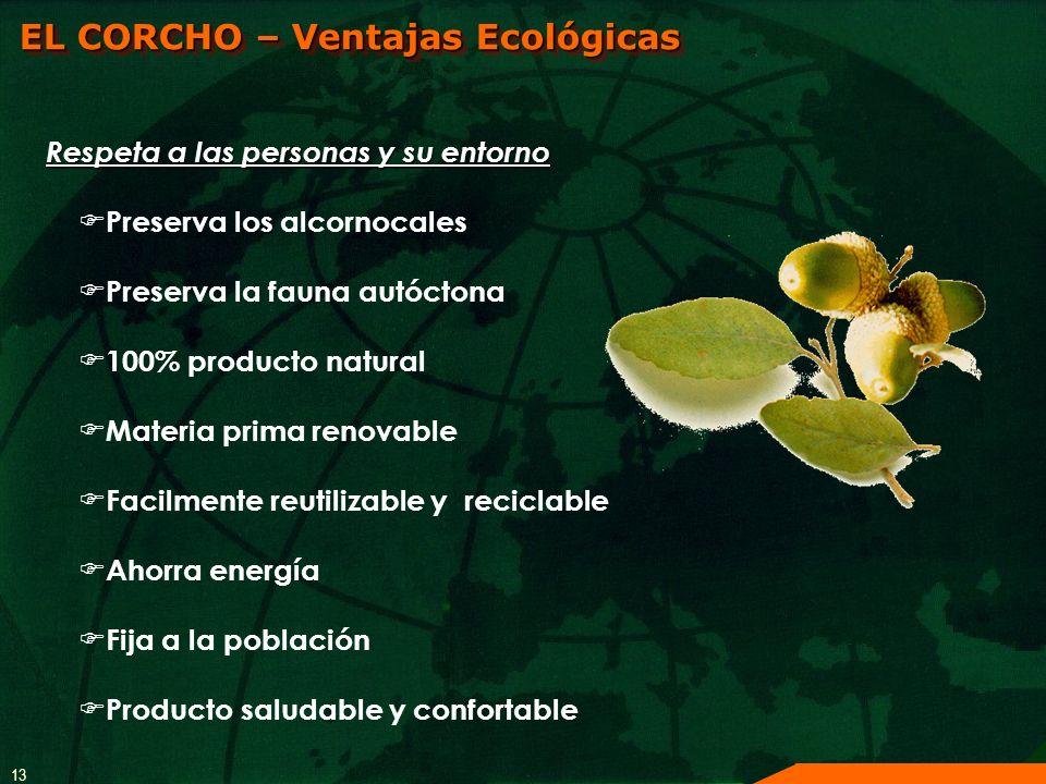 EL CORCHO – Ventajas Ecológicas