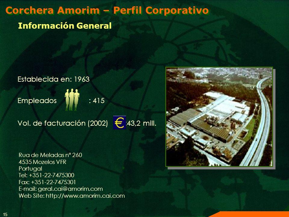 Corchera Amorim – Perfil Corporativo