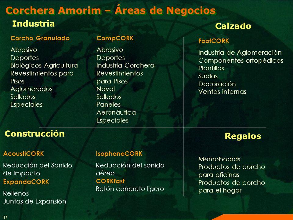 Corchera Amorim – Áreas de Negocios