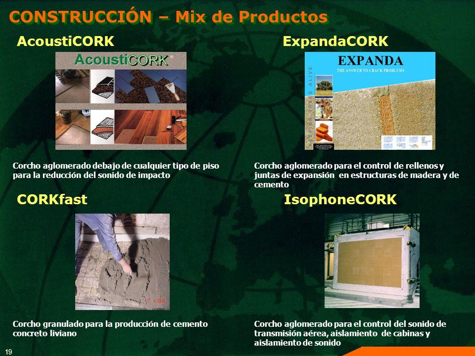 CONSTRUCCIÓN – Mix de Productos