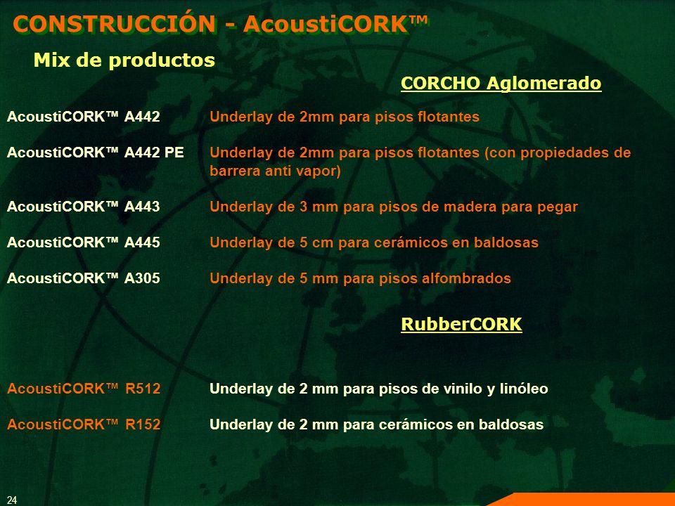 CONSTRUCCIÓN - AcoustiCORK™