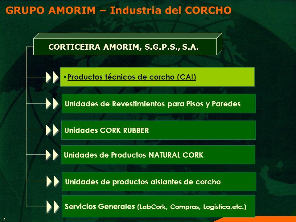 GRUPO AMORIM – Industria del CORCHO