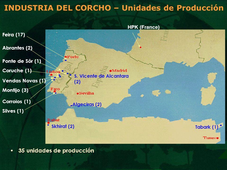 INDUSTRIA DEL CORCHO – Unidades de Producción
