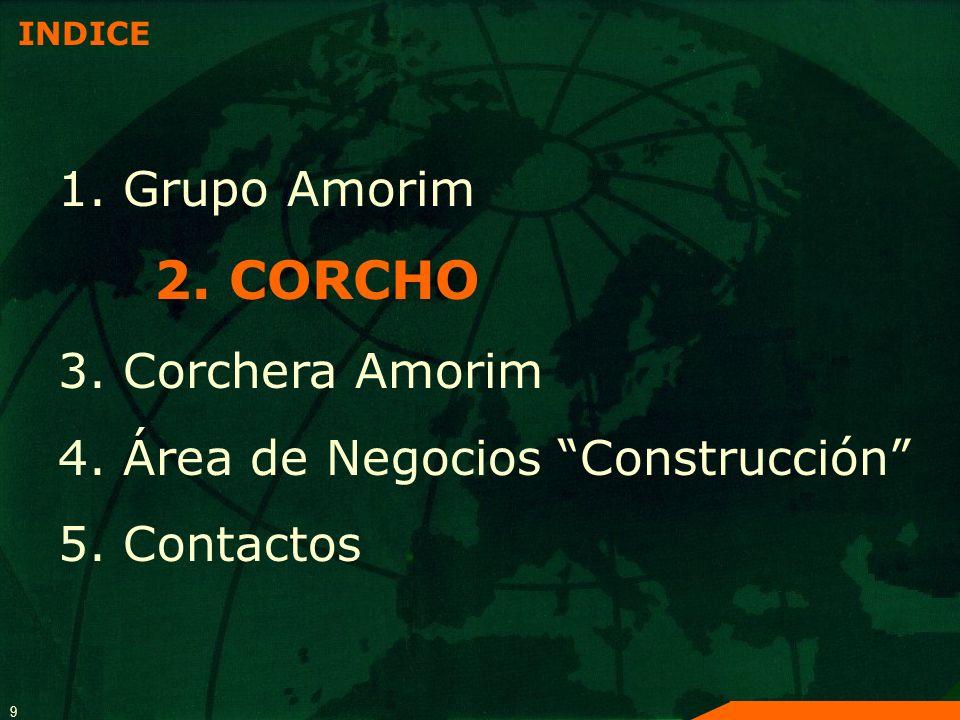 2. CORCHO 1. Grupo Amorim 3. Corchera Amorim
