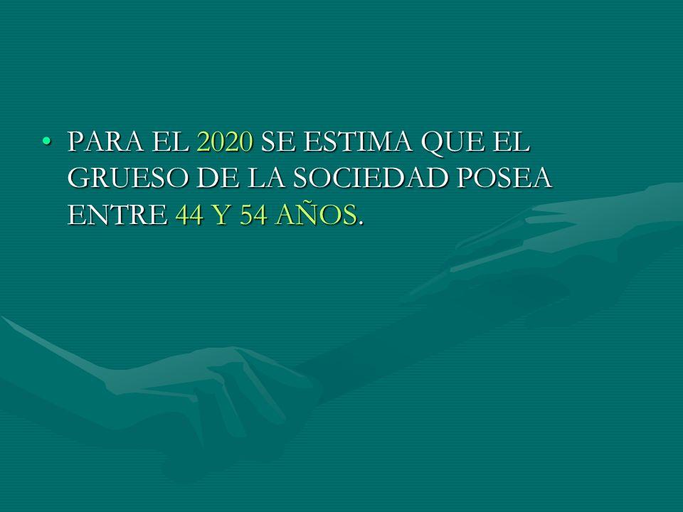 PARA EL 2020 SE ESTIMA QUE EL GRUESO DE LA SOCIEDAD POSEA ENTRE 44 Y 54 AÑOS.