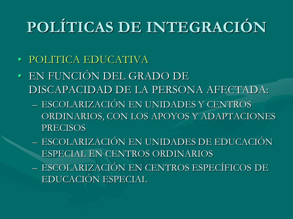 POLÍTICAS DE INTEGRACIÓN