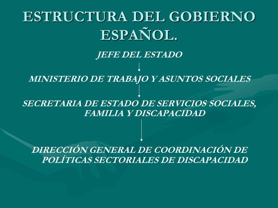 ESTRUCTURA DEL GOBIERNO ESPAÑOL.
