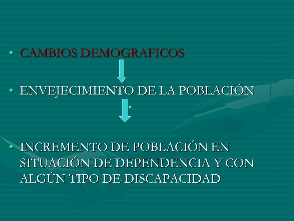 CAMBIOS DEMOGRAFICOS ENVEJECIMIENTO DE LA POBLACIÓN.
