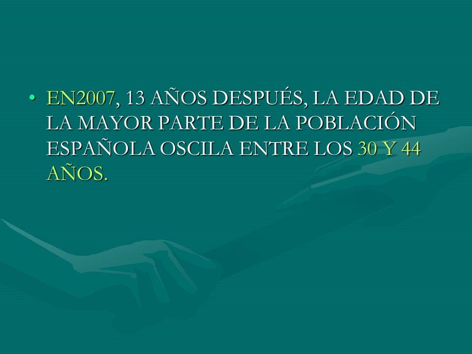 EN2007, 13 AÑOS DESPUÉS, LA EDAD DE LA MAYOR PARTE DE LA POBLACIÓN ESPAÑOLA OSCILA ENTRE LOS 30 Y 44 AÑOS.