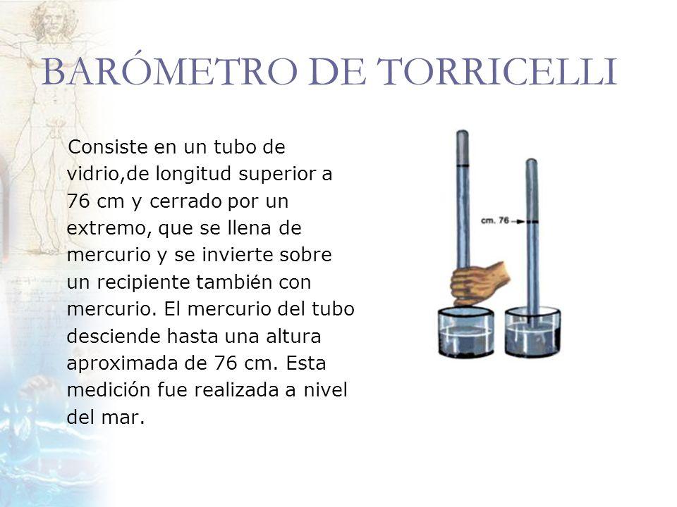 BARÓMETRO DE TORRICELLI