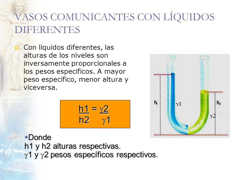 VASOS COMUNICANTES CON LÍQUIDOS DIFERENTES