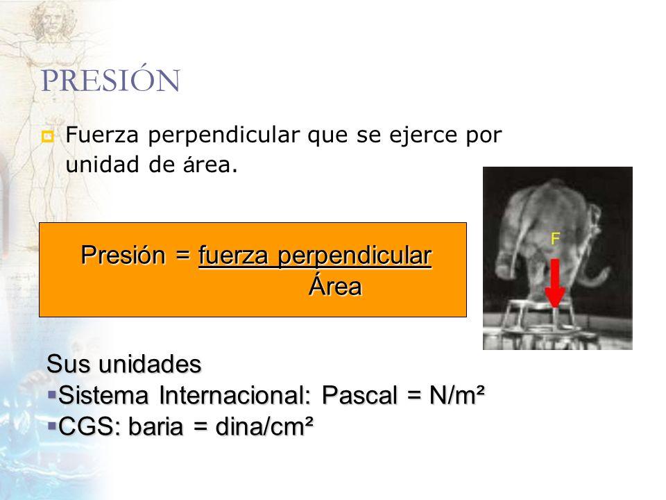 Presión = fuerza perpendicular